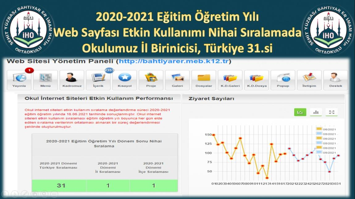 2020-2021 Eğitim Öğretim Yılı Web Sayfası Etkin Kullanımını İl Birinicisi Olarak Tamamladık....